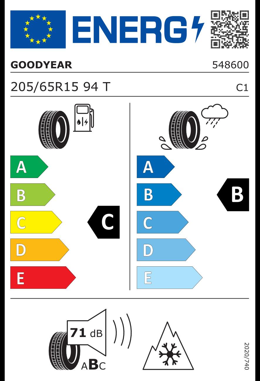tire label